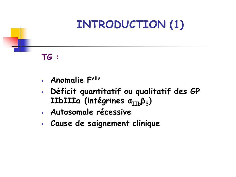 INTRODUCTION (1) TG : Anomalie F elle Déficit quantitatif ou qualitatif des GP IIbIIIa (intégrines α IIb β 3 ) Autosomale récessive Cause de saignemen