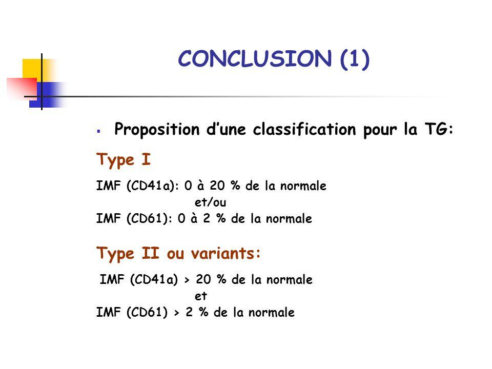 Proposition dune classification pour la TG: Type I IMF (CD41a): 0 à 20 % de la normale et/ou IMF (CD61): 0 à 2 % de la normale Type II ou variants: IM