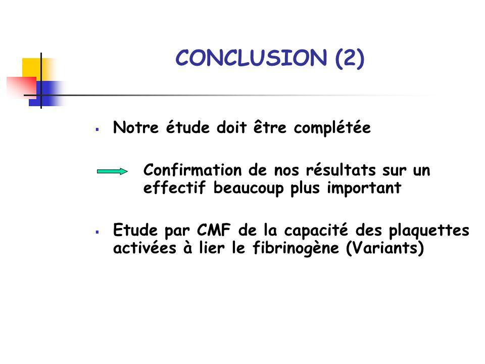 Notre étude doit être complétée Confirmation de nos résultats sur un effectif beaucoup plus important Etude par CMF de la capacité des plaquettes acti