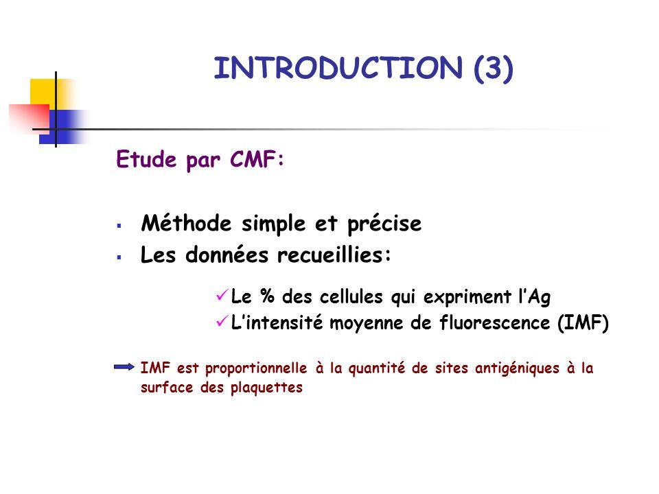 Ac anti-GP CD42bCD41aCD61 Intensité moyenne de fluorescence IMF Moyenne31,209,78242,86 Écart-type3,241,0977,18 Étude en CMF Ac anti-GP CD42bCD41aCD61 Intensité moyenne de fluorescence IMF Moyenne29,233,6610,75 Écart-type11,392,0511,45 Groupe Témoin : Patients : RESULTATS (3) p<0,01 P=0,56 p<0,01