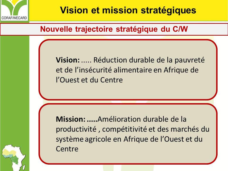 Vision:..... Réduction durable de la pauvreté et de linsécurité alimentaire en Afrique de lOuest et du Centre Mission:.....Amélioration durable de la