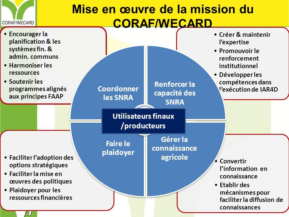 Convertir linformation en connaissance Etablir des mécanismes pour faciliter la diffusion de connaissances Faciliter ladoption des options stratégique