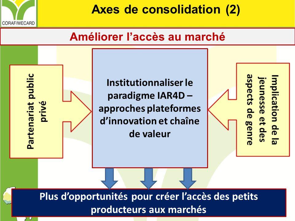 Améliorer laccès au marché Institutionnaliser le paradigme IAR4D – approches plateformes dinnovation et chaîne de valeur Plus dopportunités pour créer
