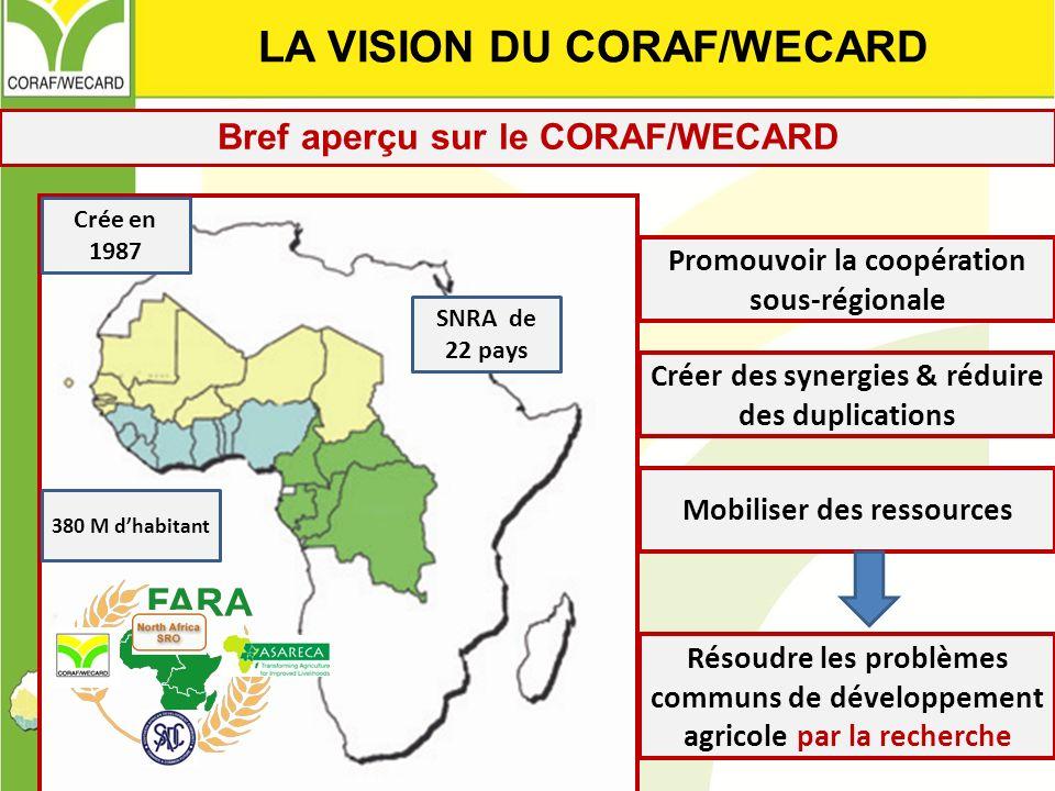380 M dhabitant Promouvoir la coopération sous-régionale SNRA de 22 pays Créer des synergies & réduire des duplications Résoudre les problèmes communs