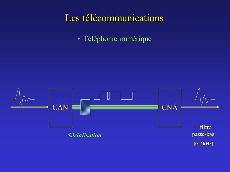 Les télécommunications Téléphonie numérique CANCNA Sérialisation + filtre passe-bas [0, 4kHz]