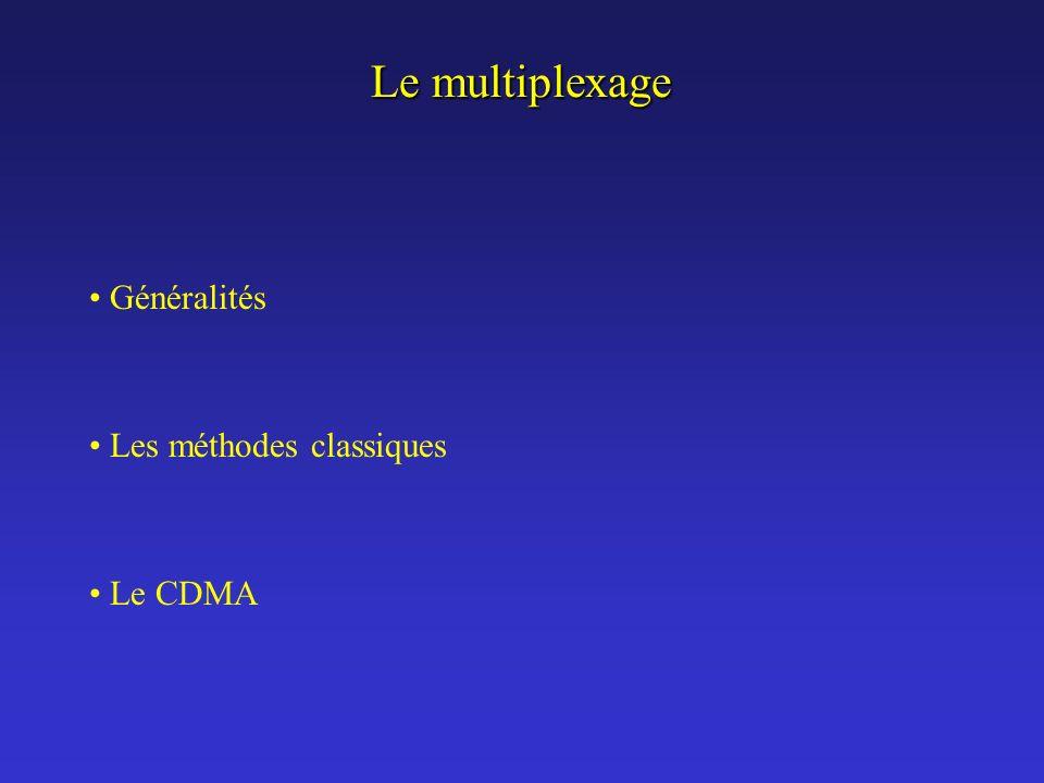 Le multiplexage Les méthodes classiques Généralités Le CDMA
