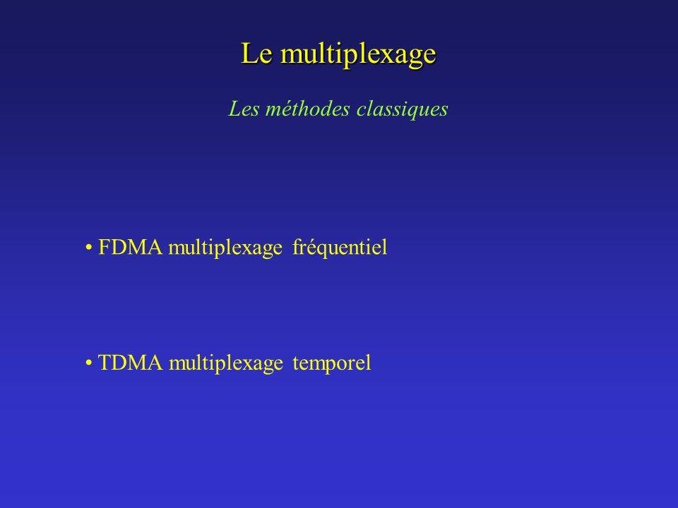 Le multiplexage Les méthodes classiques FDMA multiplexage fréquentiel TDMA multiplexage temporel