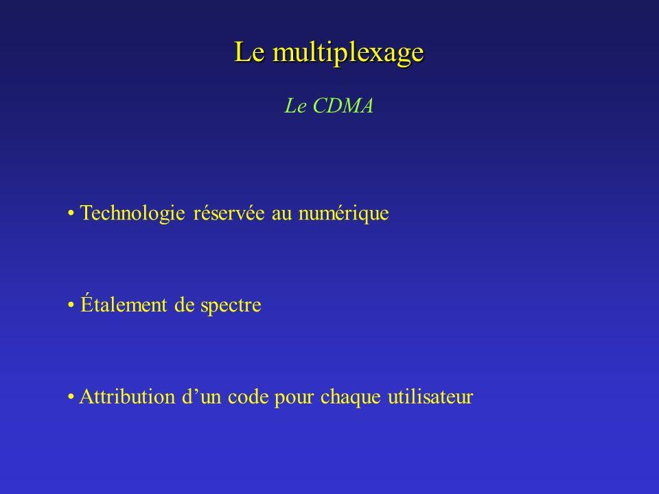 Le multiplexage Le CDMA Technologie réservée au numérique Attribution dun code pour chaque utilisateur Étalement de spectre