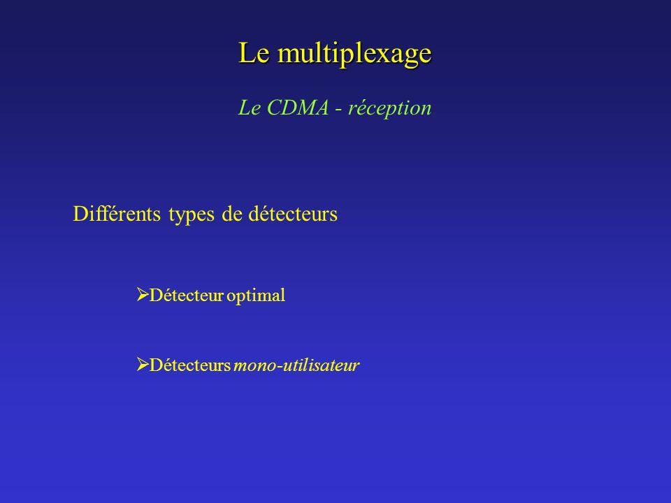 Le multiplexage Le CDMA - réception Différents types de détecteurs Détecteurs mono-utilisateur Détecteur optimal