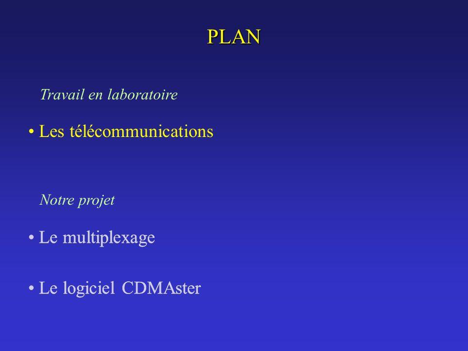 Les télécommunications Téléphonie numérique CANCNA SérialisationDésérialisation + validation + filtre passe-bas [0, 4kHz]