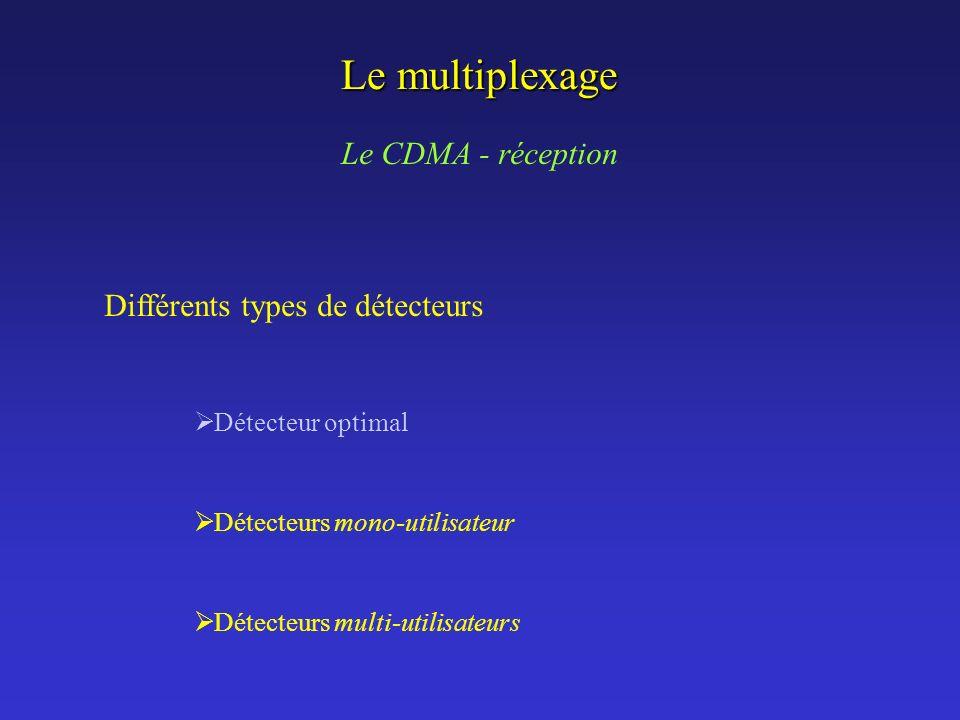 Le multiplexage Le CDMA - réception Différents types de détecteurs Détecteurs mono-utilisateur Détecteur optimal Détecteurs multi-utilisateurs