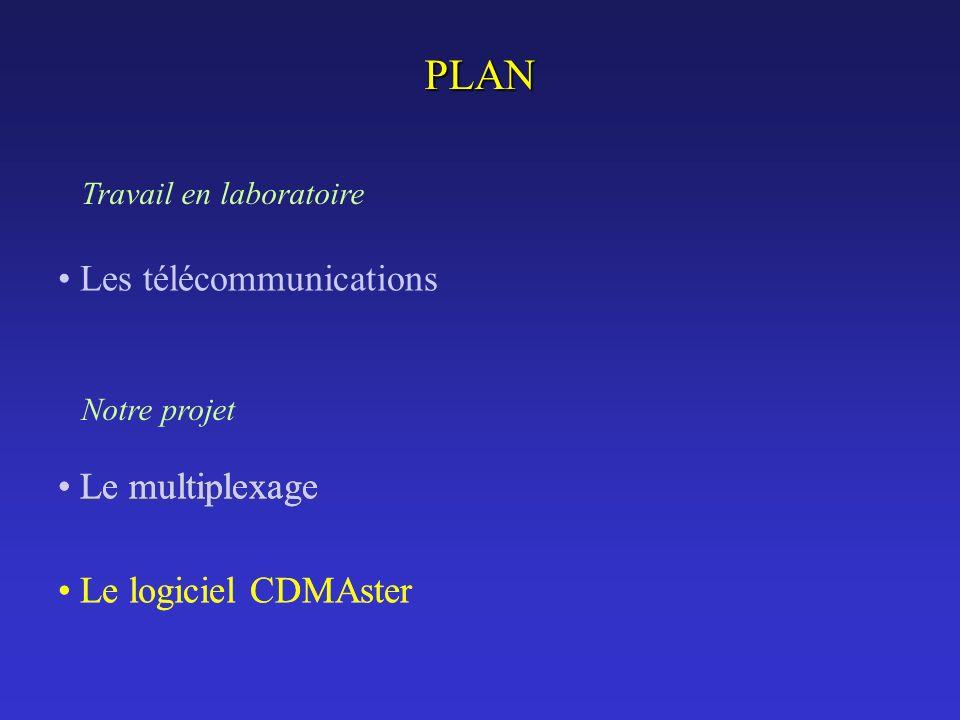 Les télécommunications Le multiplexage Le logiciel CDMAster PLAN Notre projet Travail en laboratoire Le multiplexage Le logiciel CDMAster