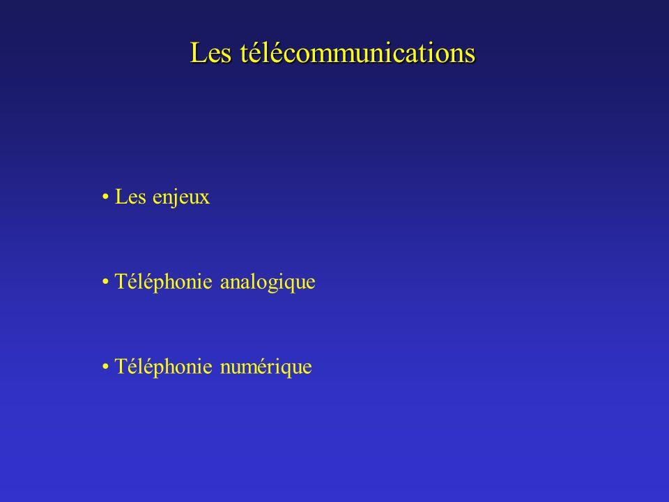 Les télécommunications Les enjeux Téléphonie analogique Téléphonie numérique
