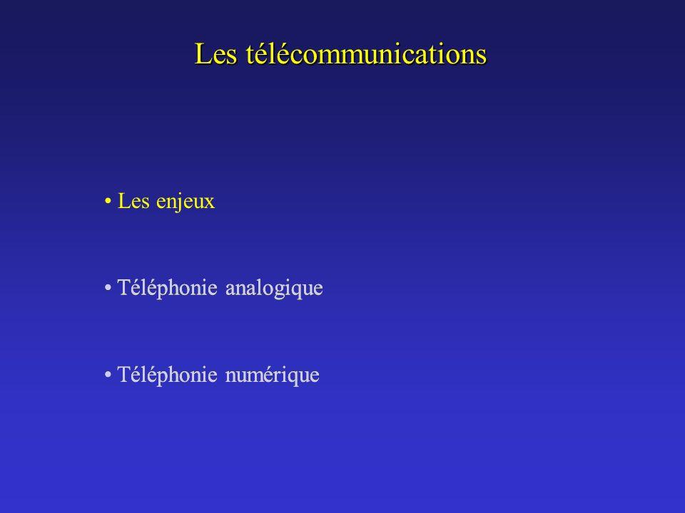 Les télécommunications Les enjeux Des défis techniques Des intérêts économiques