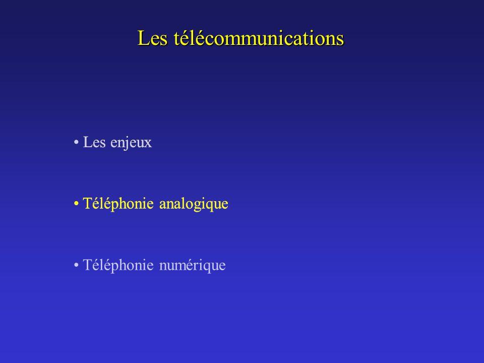 Les télécommunications Téléphonie analogique Ampli