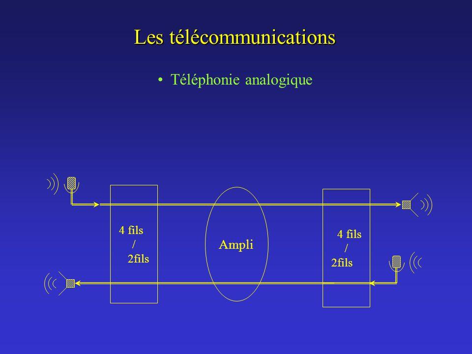 Les télécommunications Téléphonie analogique Ampli 4 fils / 2fils 4 fils / 2fils