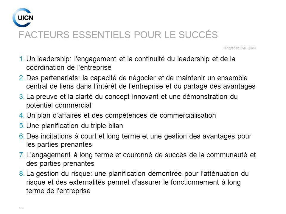 13 FACTEURS ESSENTIELS POUR LE SUCCÉS (Adapté de IISD, 2008) 1.Un leadership: lengagement et la continuité du leadership et de la coordination de lent