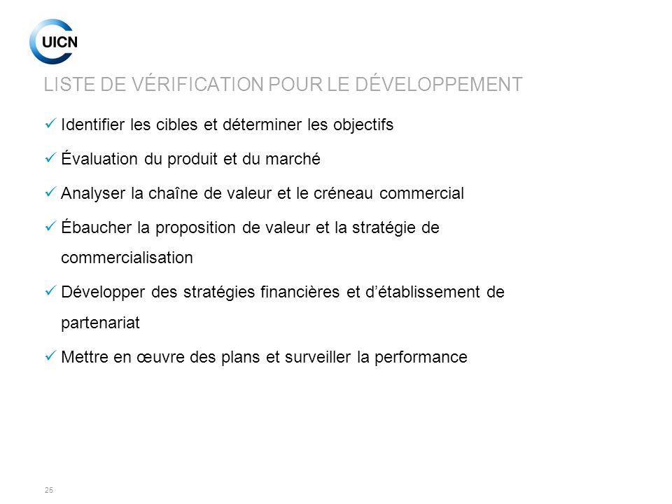 25 LISTE DE VÉRIFICATION POUR LE DÉVELOPPEMENT Identifier les cibles et déterminer les objectifs Évaluation du produit et du marché Analyser la chaîne