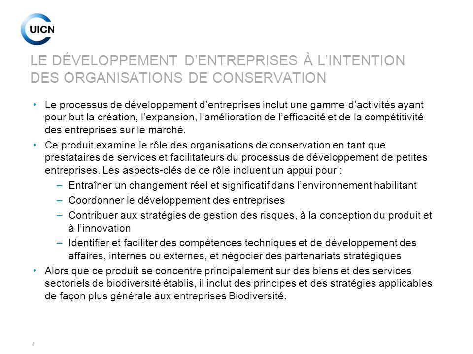 4 LE DÉVELOPPEMENT DENTREPRISES À LINTENTION DES ORGANISATIONS DE CONSERVATION Le processus de développement dentreprises inclut une gamme dactivités