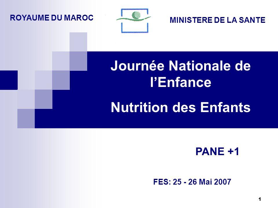 1 ROYAUME DU MAROC MINISTERE DE LA SANTE PANE +1 FES: 25 - 26 Mai 2007 Journée Nationale de lEnfance Nutrition des Enfants
