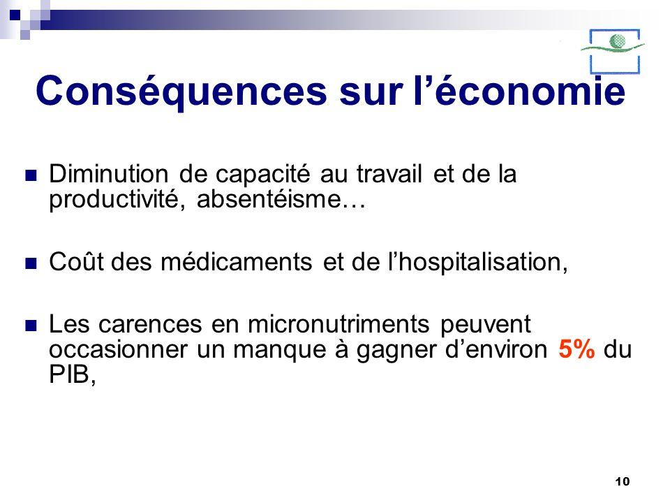 10 Conséquences sur léconomie Diminution de capacité au travail et de la productivité, absentéisme… Coût des médicaments et de lhospitalisation, Les c