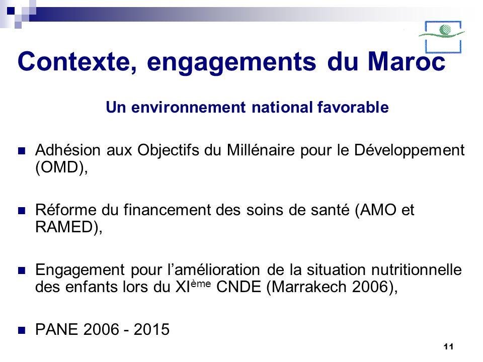 11 Contexte, engagements du Maroc Un environnement national favorable Adhésion aux Objectifs du Millénaire pour le Développement (OMD), Réforme du fin