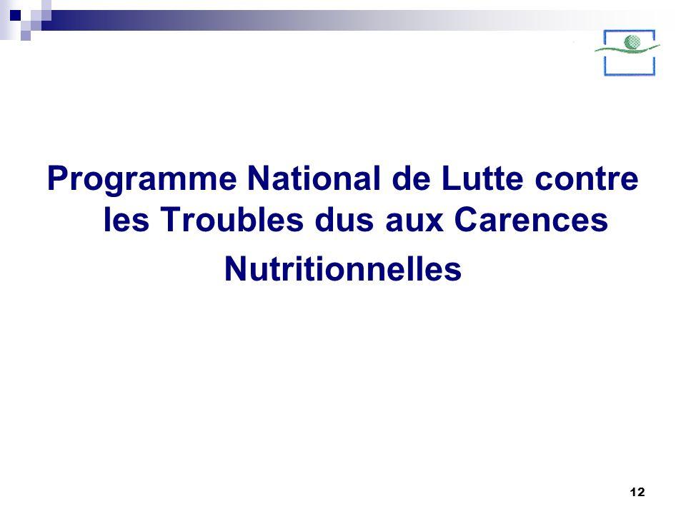 12 Programme National de Lutte contre les Troubles dus aux Carences Nutritionnelles