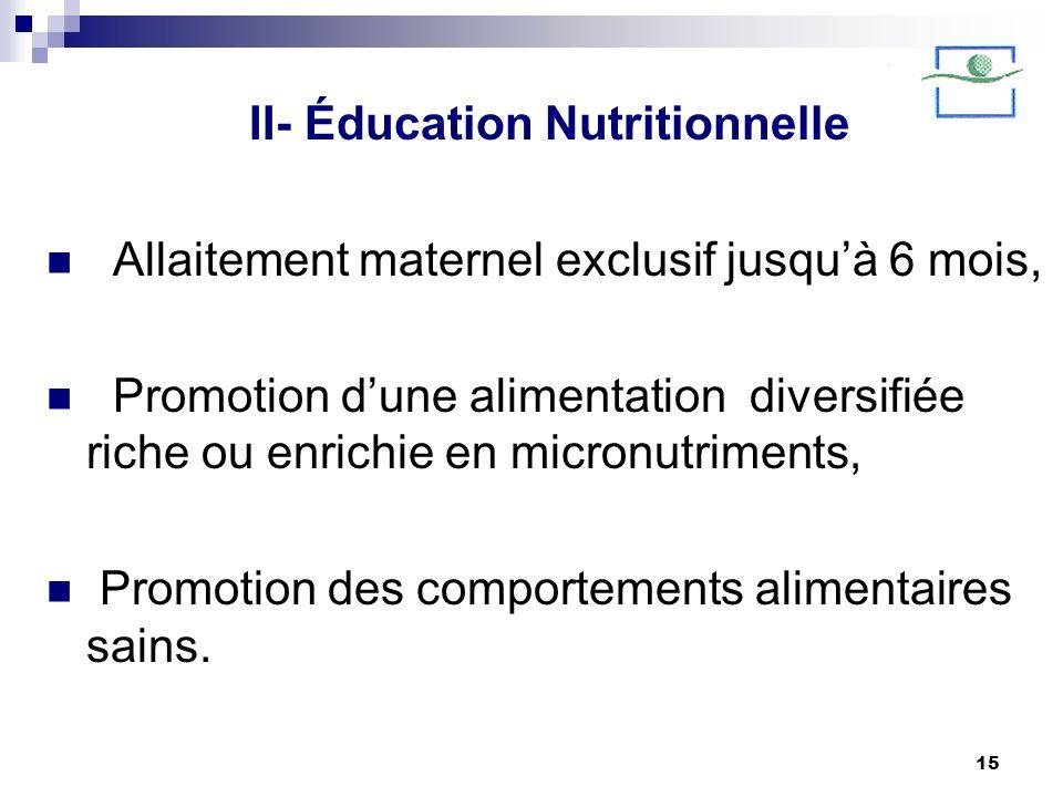 15 II- Éducation Nutritionnelle Allaitement maternel exclusif jusquà 6 mois, Promotion dune alimentation diversifiée riche ou enrichie en micronutrime