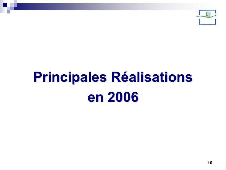 19 Principales Réalisations en 2006
