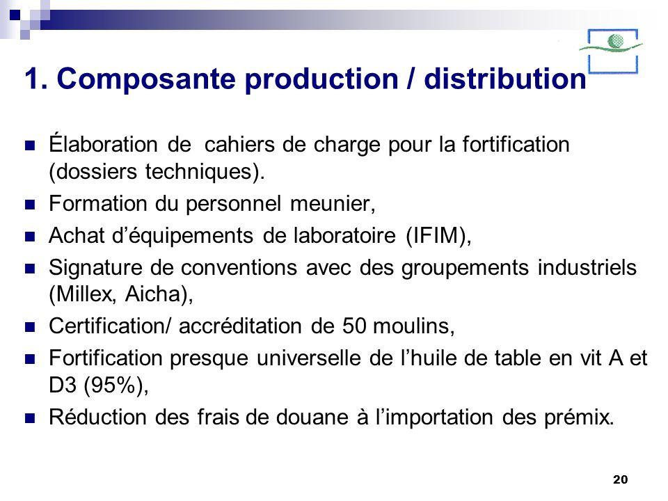 20 1. Composante production / distribution Élaboration de cahiers de charge pour la fortification (dossiers techniques). Formation du personnel meunie