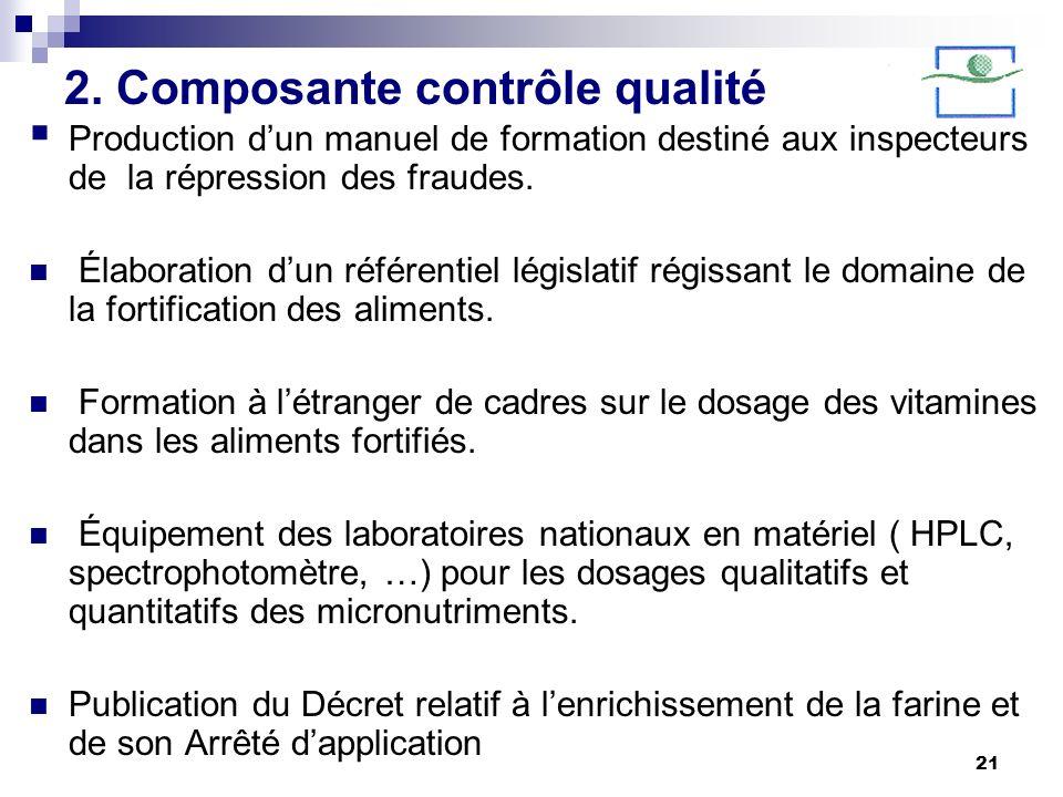 21 2. Composante contrôle qualité Production dun manuel de formation destiné aux inspecteurs de la répression des fraudes. Élaboration dun référentiel