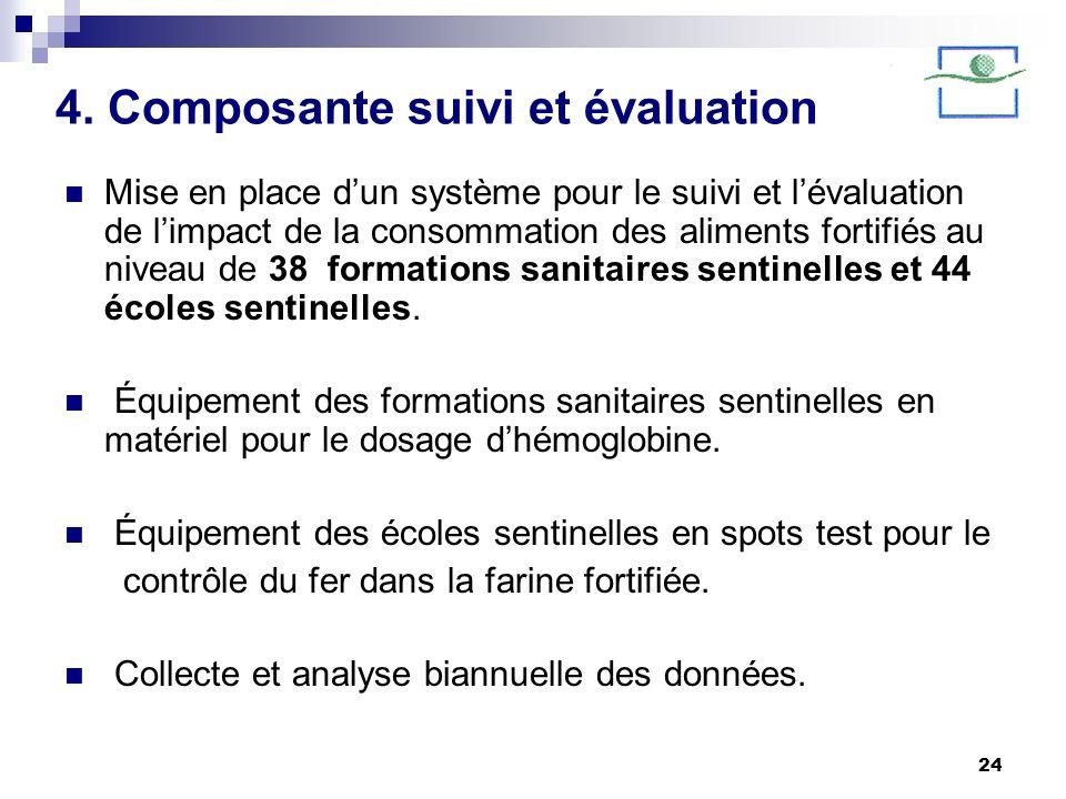 24 4. Composante suivi et évaluation Mise en place dun système pour le suivi et lévaluation de limpact de la consommation des aliments fortifiés au ni