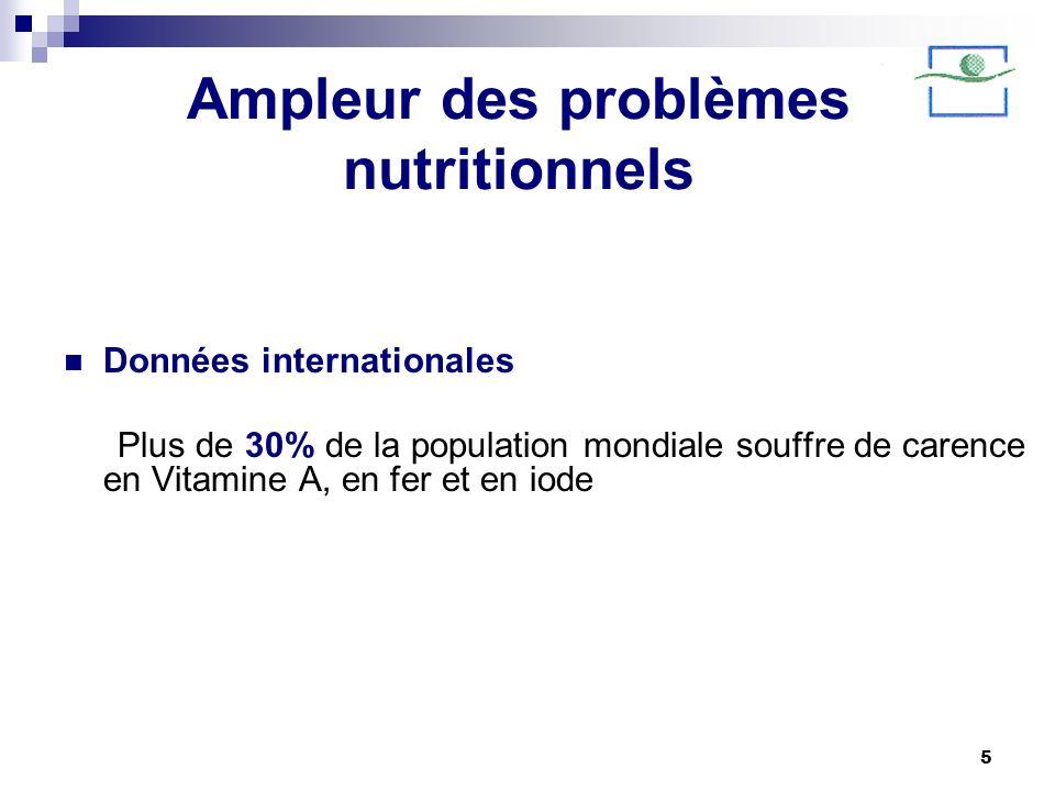 5 Ampleur des problèmes nutritionnels Données internationales Plus de 30% de la population mondiale souffre de carence en Vitamine A, en fer et en iod