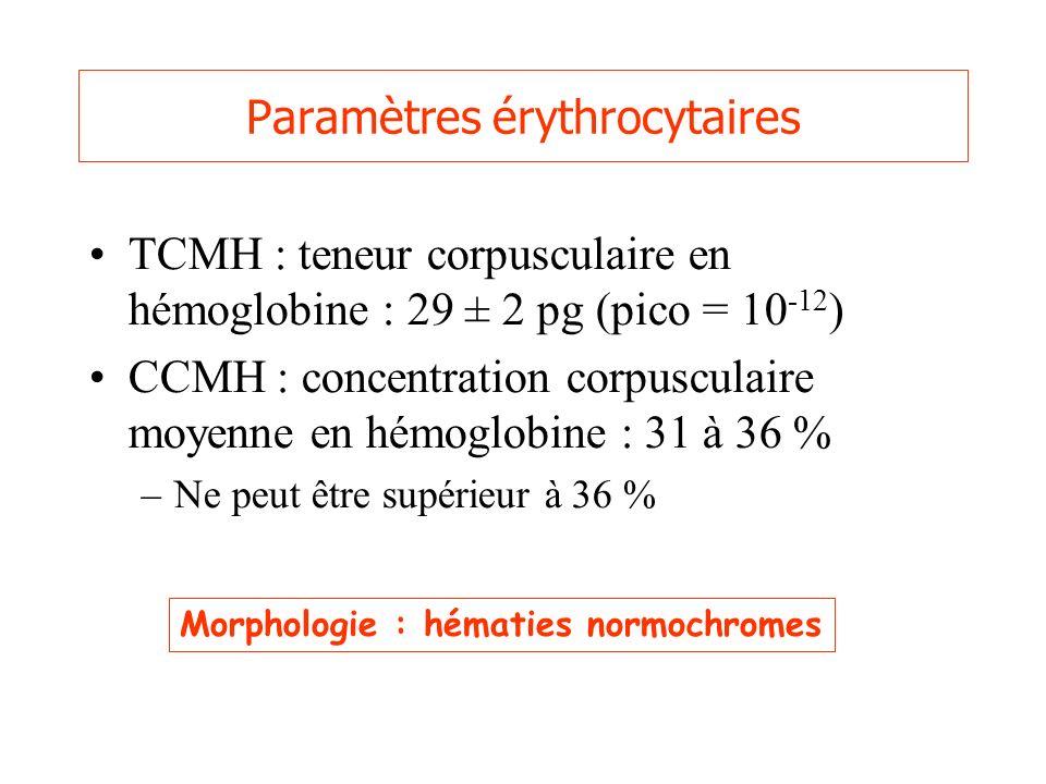 Paramètres érythrocytaires TCMH : teneur corpusculaire en hémoglobine : 29 ± 2 pg (pico = 10 -12 ) CCMH : concentration corpusculaire moyenne en hémog