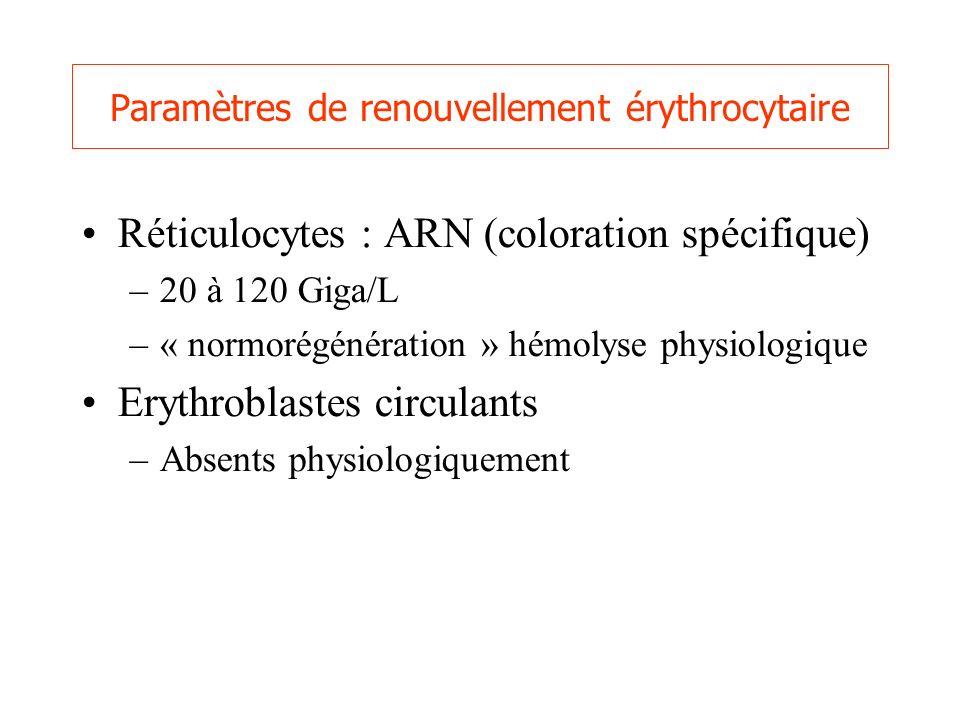 Paramètres de renouvellement érythrocytaire Réticulocytes : ARN (coloration spécifique) –20 à 120 Giga/L –« normorégénération » hémolyse physiologique