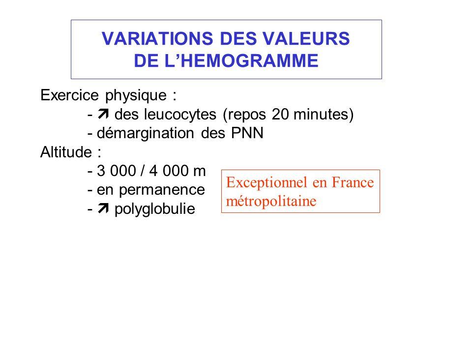 VARIATIONS DES VALEURS DE LHEMOGRAMME Exercice physique : - des leucocytes (repos 20 minutes) - démargination des PNN Altitude : - 3 000 / 4 000 m - e