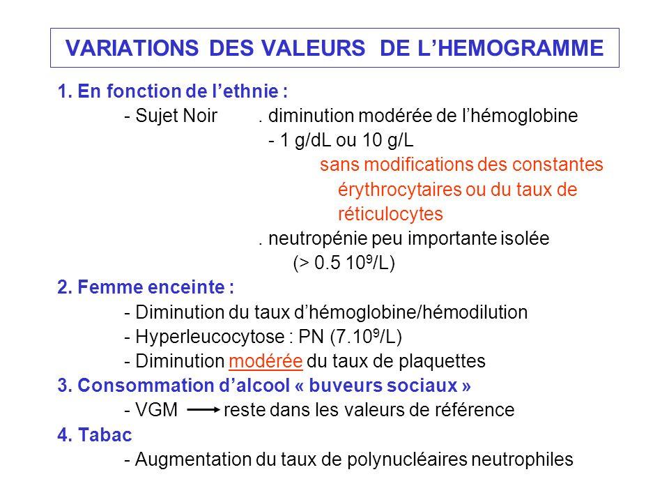 VARIATIONS DES VALEURS DE LHEMOGRAMME 1. En fonction de lethnie : - Sujet Noir. diminution modérée de lhémoglobine - 1 g/dL ou 10 g/L sans modificatio