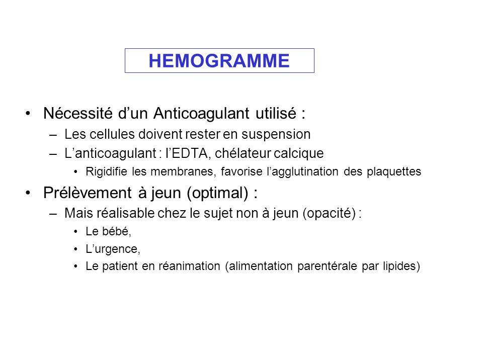 HEMOGRAMME Nécessité dun Anticoagulant utilisé : –Les cellules doivent rester en suspension –Lanticoagulant : lEDTA, chélateur calcique Rigidifie les