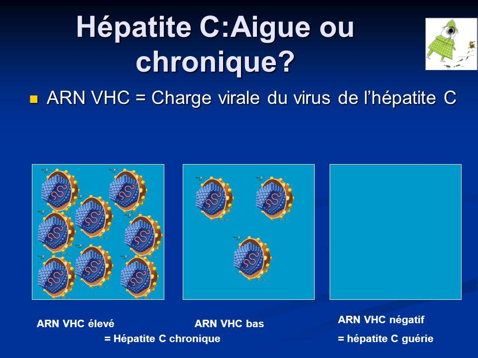 Hépatite C:Aigue ou chronique? ARN VHC = Charge virale du virus de lhépatite C ARN VHC = Charge virale du virus de lhépatite C ARN VHC élevéARN VHC ba