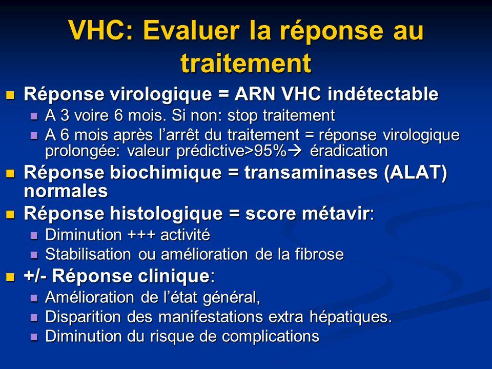 VHC: Evaluer la réponse au traitement Réponse virologique = ARN VHC indétectable Réponse virologique = ARN VHC indétectable A 3 voire 6 mois. Si non: