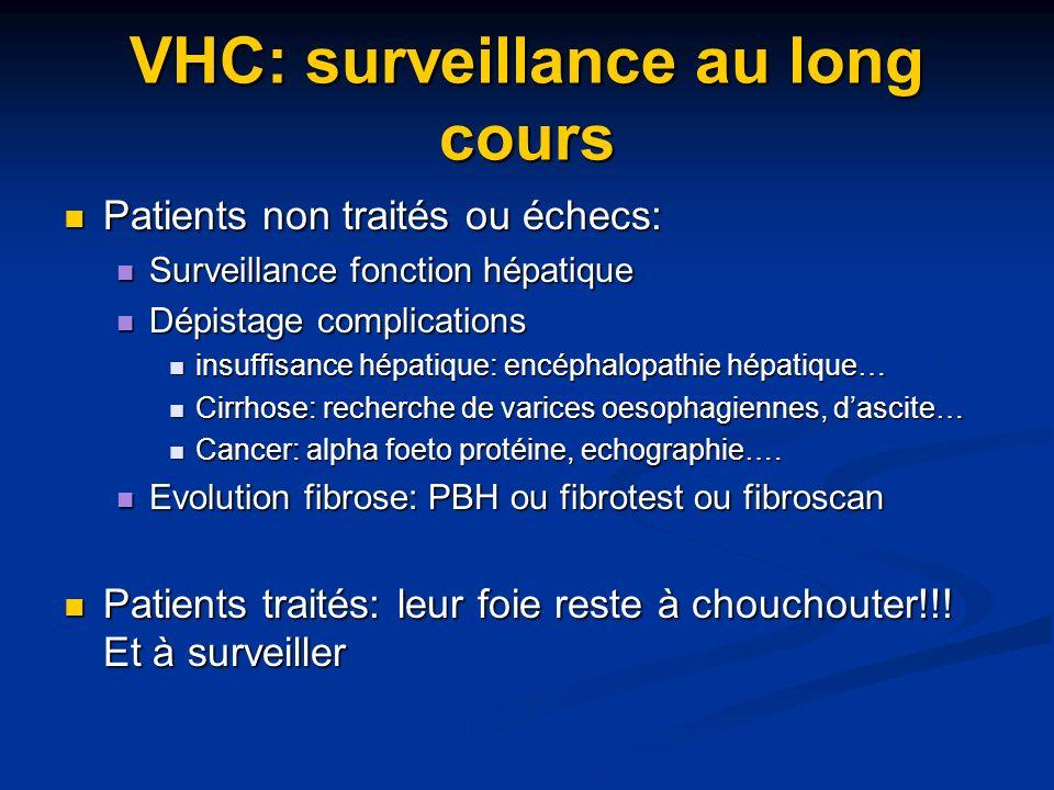 VHC: surveillance au long cours Patients non traités ou échecs: Patients non traités ou échecs: Surveillance fonction hépatique Surveillance fonction