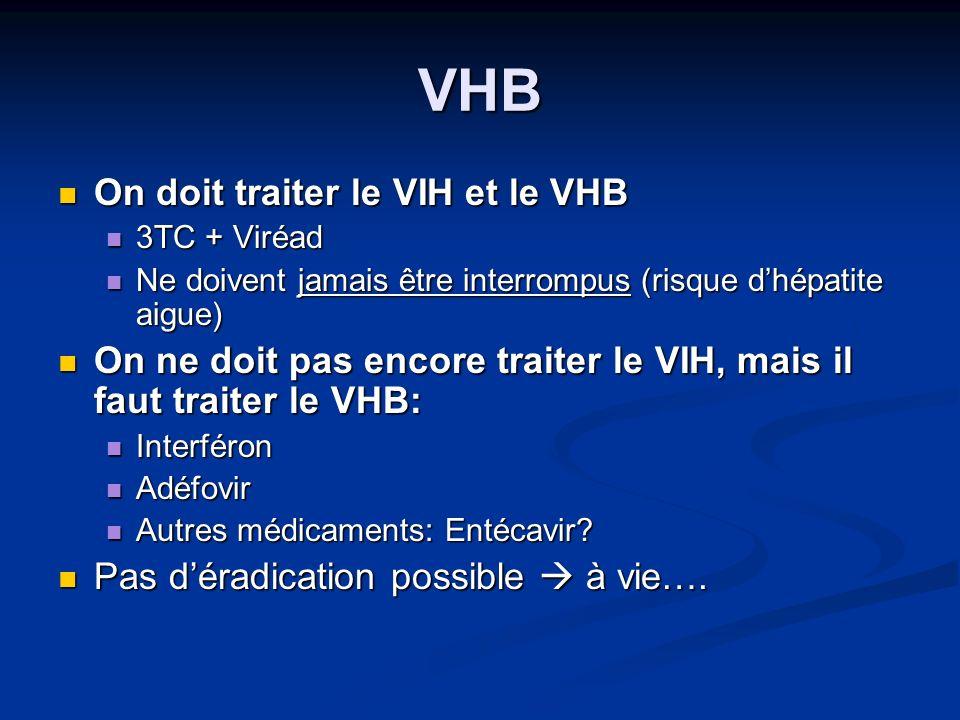 VHB On doit traiter le VIH et le VHB On doit traiter le VIH et le VHB 3TC + Viréad 3TC + Viréad Ne doivent jamais être interrompus (risque dhépatite a