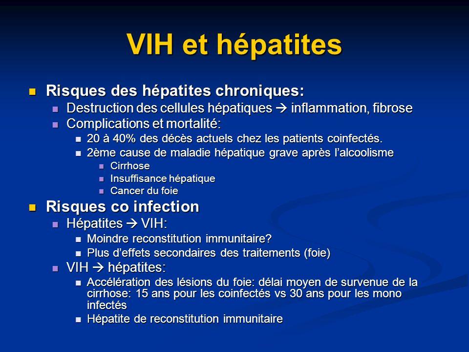 VIH et hépatites Risques des hépatites chroniques: Risques des hépatites chroniques: Destruction des cellules hépatiques inflammation, fibrose Destruc