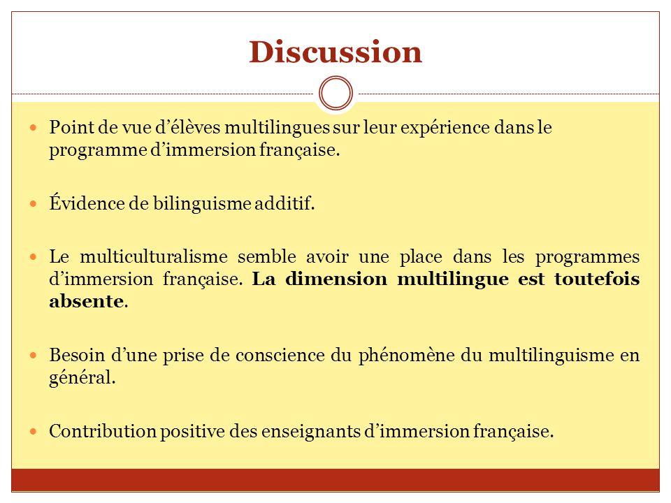 Discussion Point de vue délèves multilingues sur leur expérience dans le programme dimmersion française. Évidence de bilinguisme additif. Le multicult