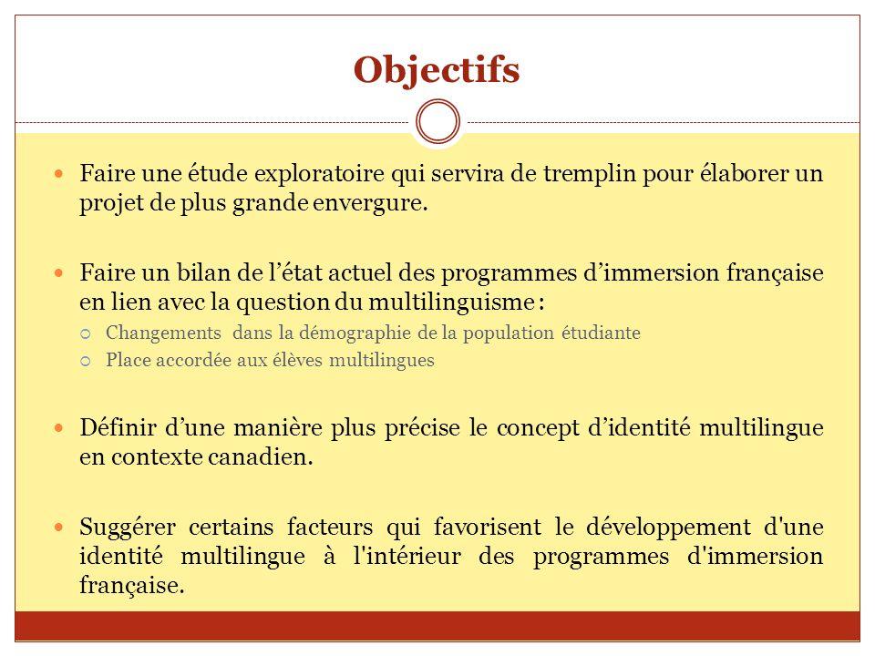 Recension des écrits Les élèves de langue minoritaire et les programmes dimmersion française Des élèves multilingues dans un programme de français langue seconde.