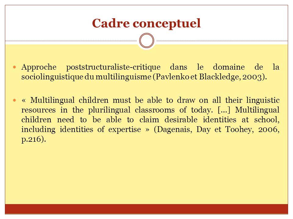Cadre conceptuel Approche poststructuraliste-critique dans le domaine de la sociolinguistique du multilinguisme (Pavlenko et Blackledge, 2003). « Mult