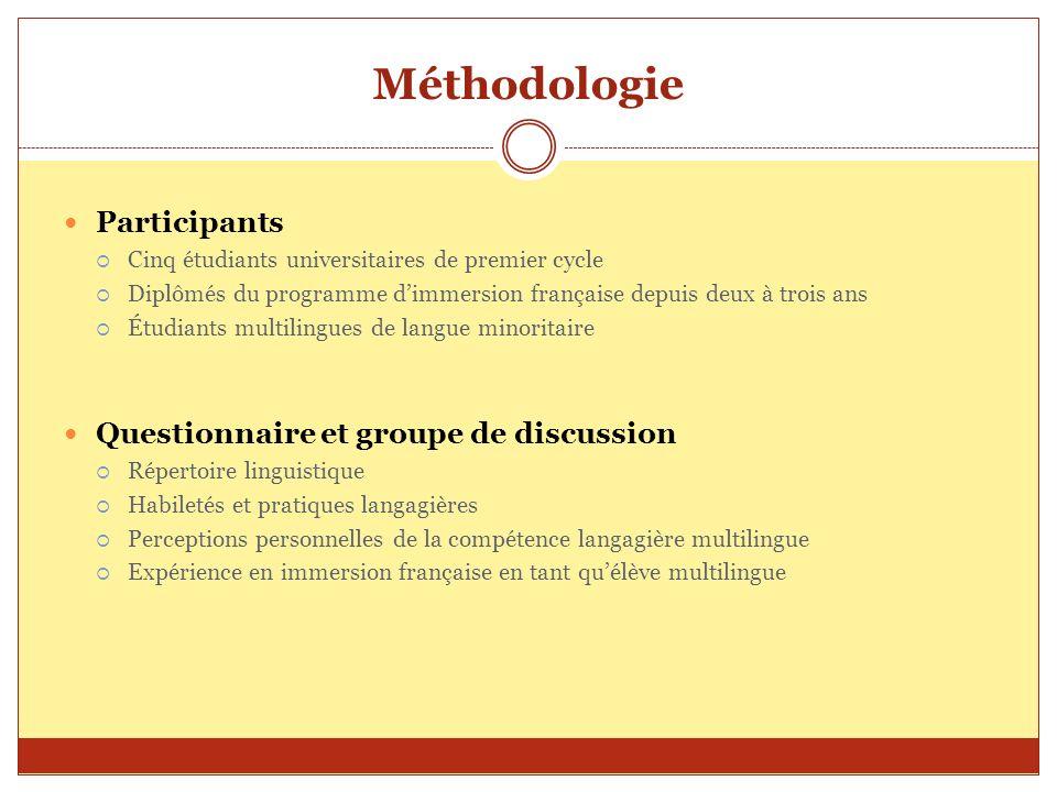 Méthodologie Participants Cinq étudiants universitaires de premier cycle Diplômés du programme dimmersion française depuis deux à trois ans Étudiants