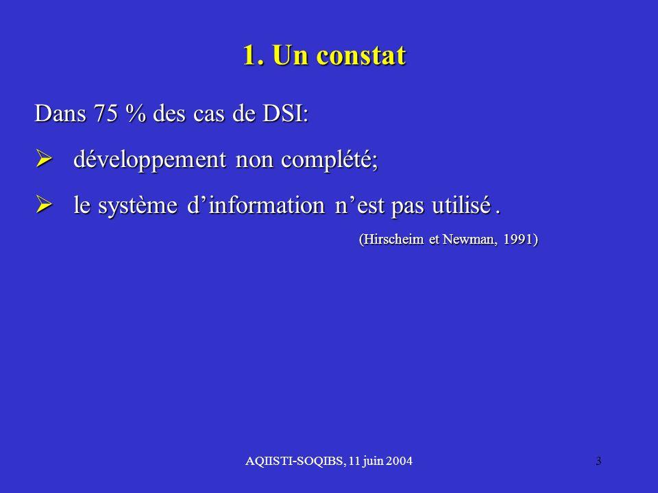 AQIISTI-SOQIBS, 11 juin 20043 1. Un constat Dans 75 % des cas de DSI: développement non complété; développement non complété; le système dinformation
