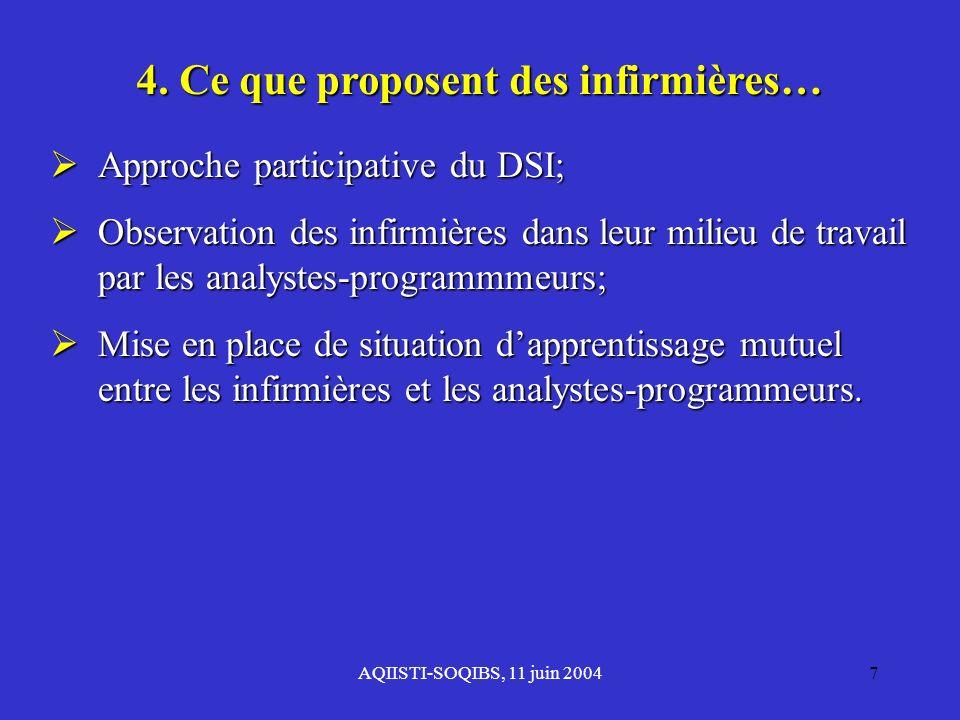 AQIISTI-SOQIBS, 11 juin 20047 4. Ce que proposent des infirmières… Approche participative du DSI; Approche participative du DSI; Observation des infir