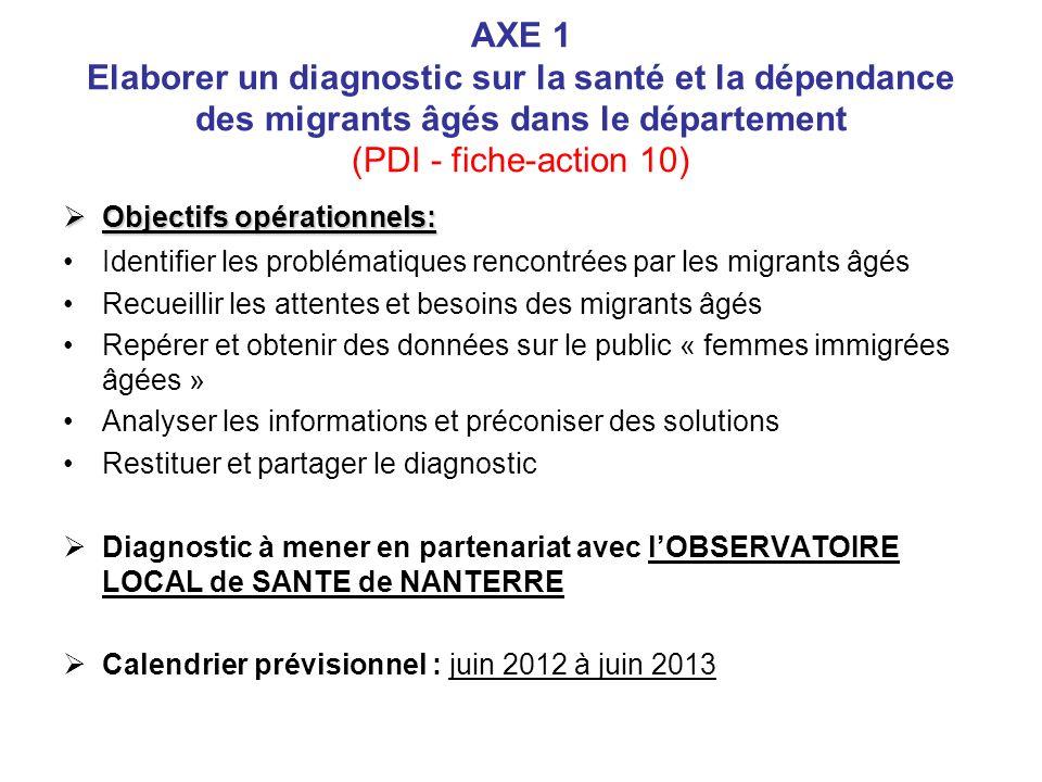 AXE 1 Elaborer un diagnostic sur la santé et la dépendance des migrants âgés dans le département (PDI - fiche-action 10) Objectifs opérationnels: Obje